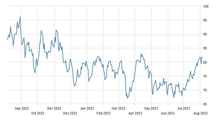 277277.pw - Erdgas-Futures stiegen während der Europäischen Session am 277277.pw der New York Mercantile Exchange, wurden Erdgas-Futures für die Julilieferung, bei 2, Dollar per.