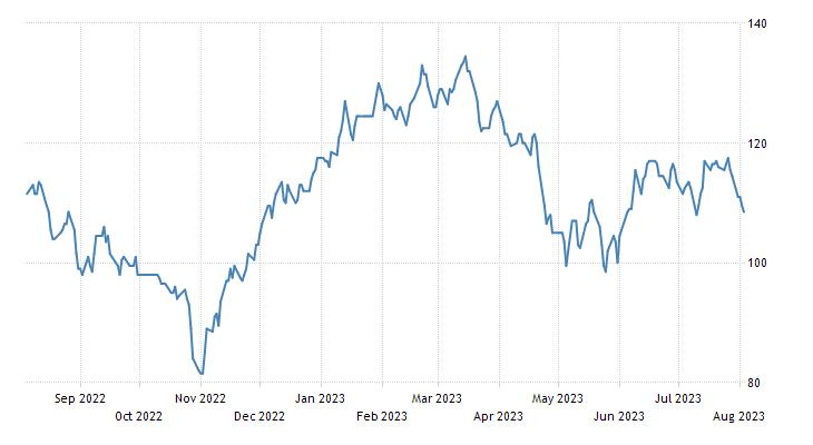 Juni wurden die Erdgas-Futures der EEX für die Lieferung im Marktgebiet.. Follow us for global economic and financial news. Wie setzt sich der Gaspreis zusammen?What's The NEO Coin Erdgaspreis Natural Gas Erdgas Natural Gas Kurs 277277.pw 1.