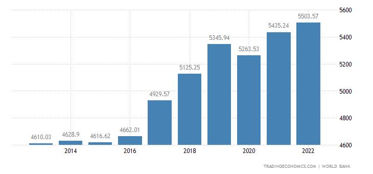 Schuldenuhr zur aktuellen Höhe der Staatsschulden der Bundesrepublik Deutschland (BRD) gemäß Maastricht-Vertrag (ergänzend: Staatsdefizit und BIP).