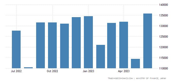 Zusammenhang mit Devisen, Handelsfinanzierung, Risikomanagement usw.), die in Europa gegenwärtig häufig von Banken, die in Großbritannien ansässig sind, erbracht werden. Große internationale Exportunternehmen haben in vielen Fällen direkte Geschäftsbeziehungen mit Banken, die in Großbritannien ansässig sind, während kleinere internationale Exportunternehmen auf diese .